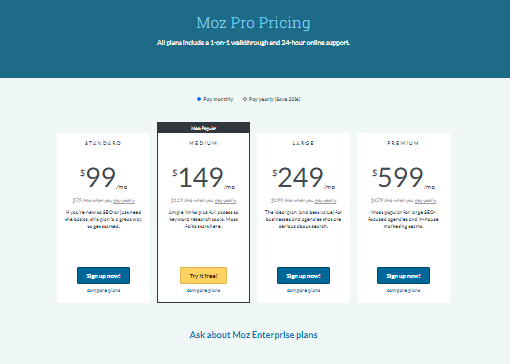 Moz Pricing Plans