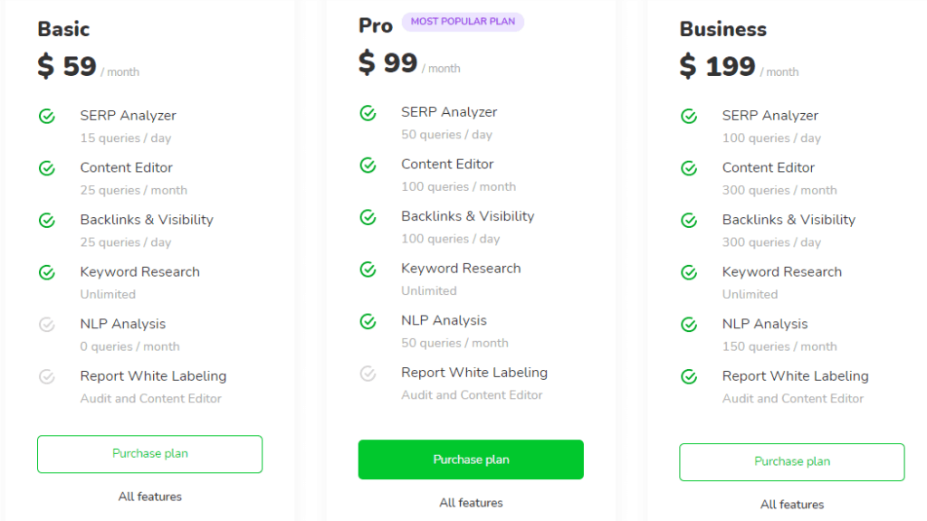 SurferSEO Review & pricing - EverythingFreelance.com
